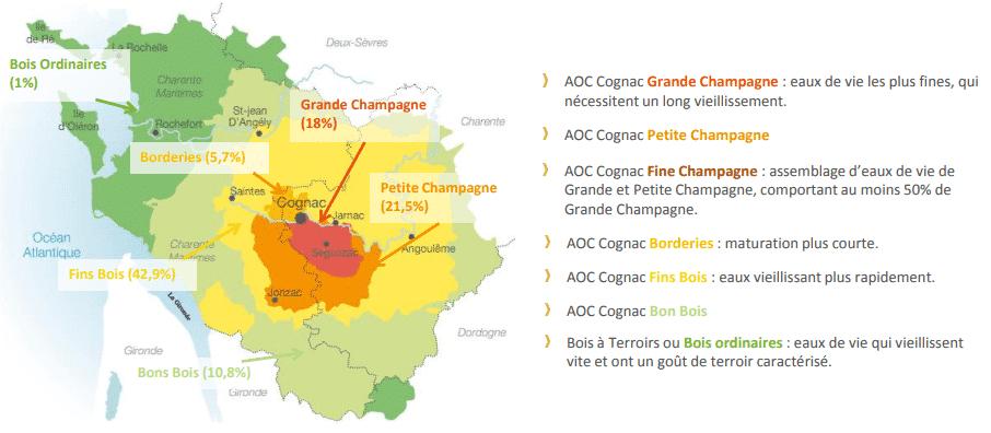 Caractéristiques et localisations des 6 terroirs de Cognac